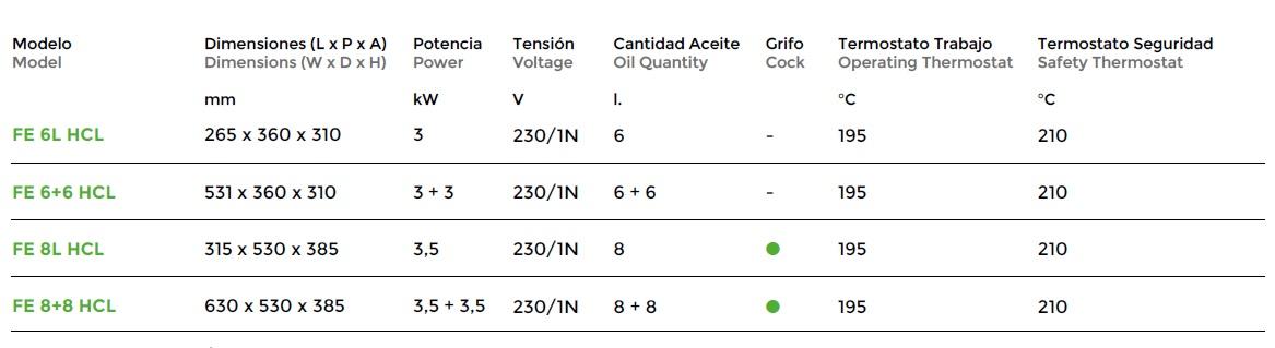 freidora FE 6L HCL TECNIC