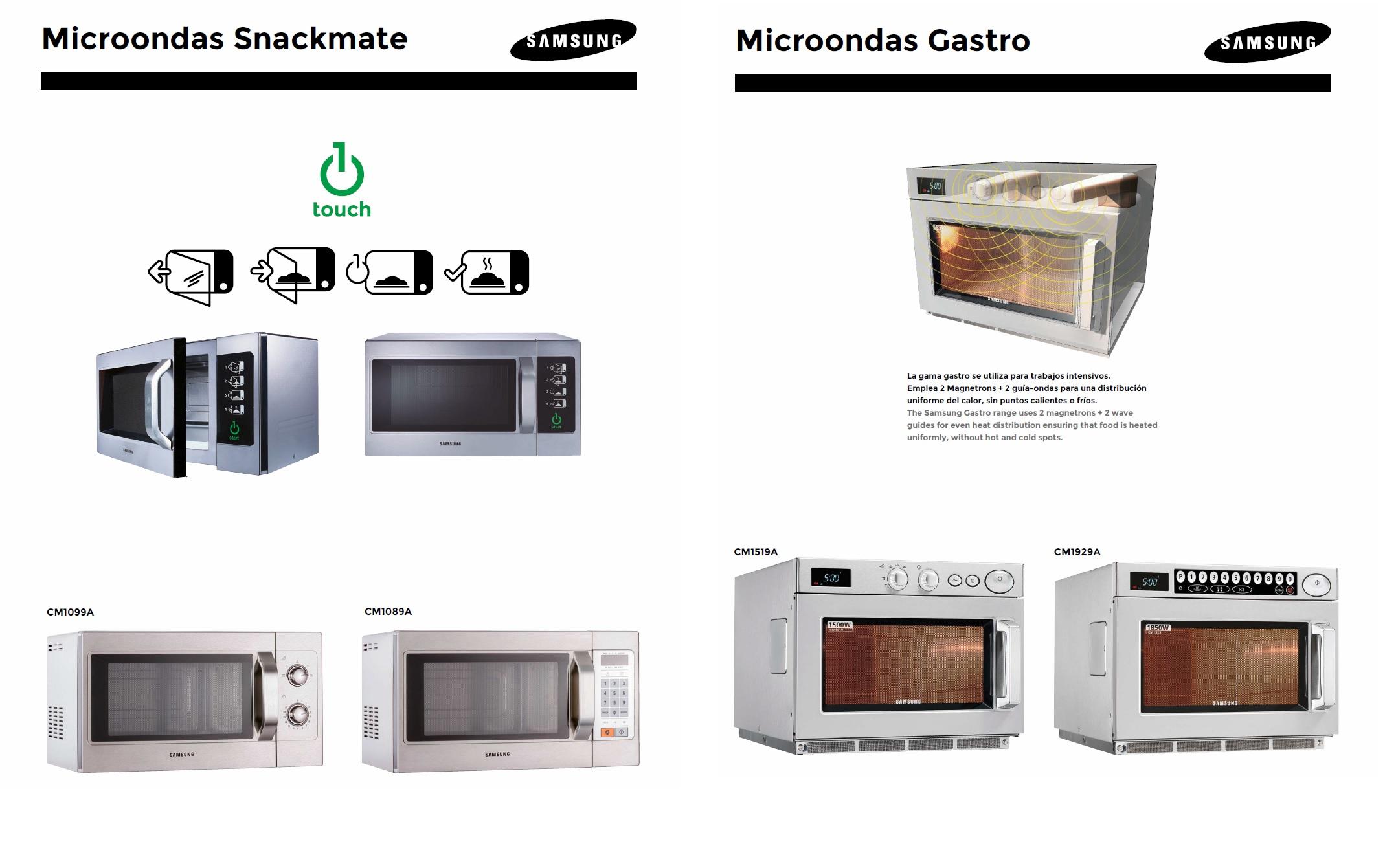 microondas fotos