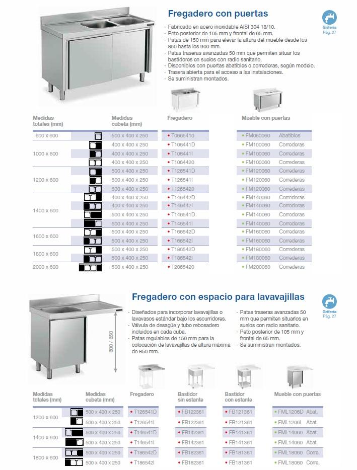 FREGADERO GAMA 600 02
