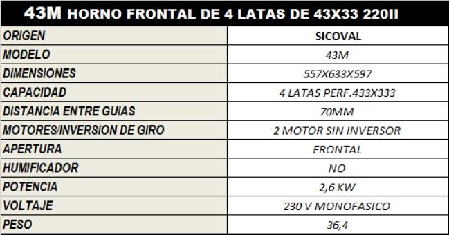 HORNO ELECTRICO SV_43M 220II 2,6KW